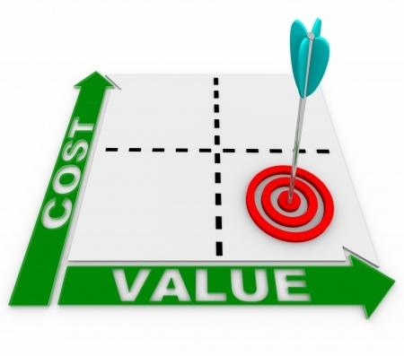 رهبری و هزینه در کسب و کار